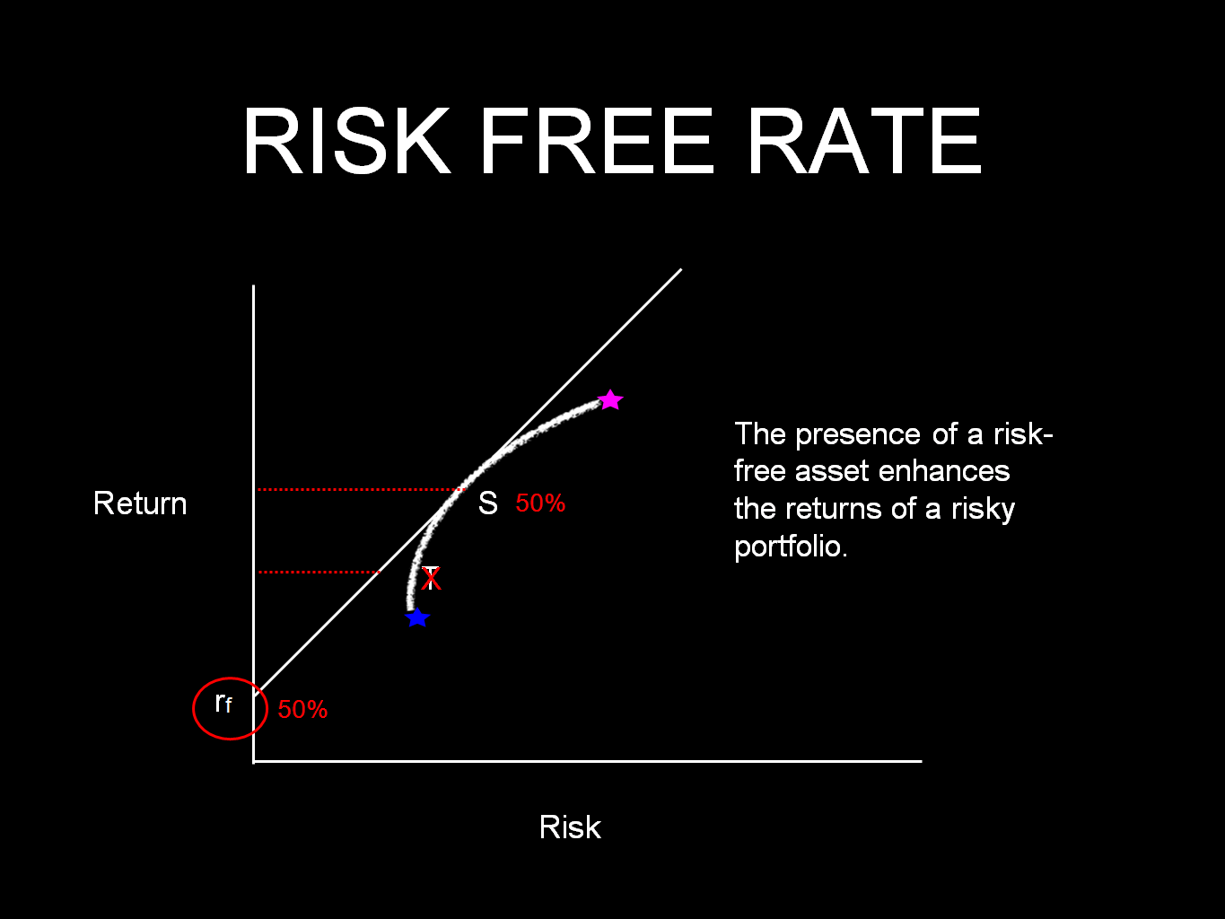 Energy Planning and the Portfolio Theory