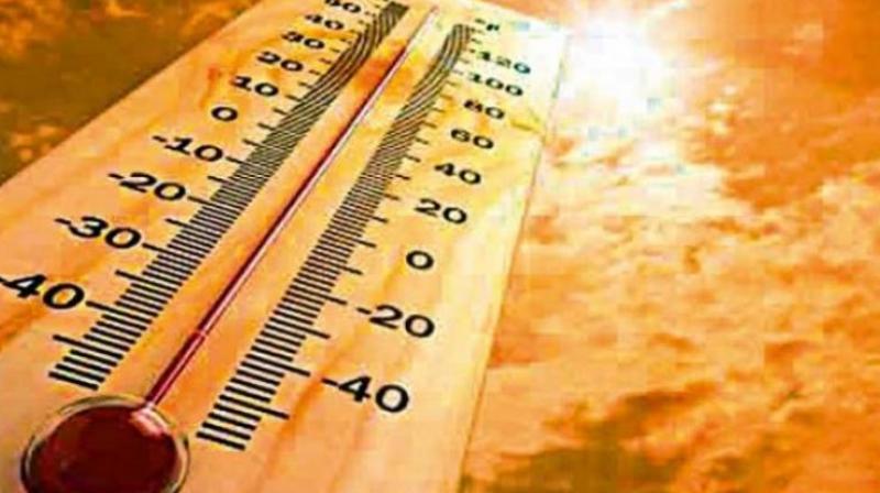 hot cities